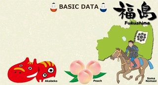 basic_date