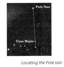 Stars and The Solar System Class 8 Science NCERT Textbook Questions A7