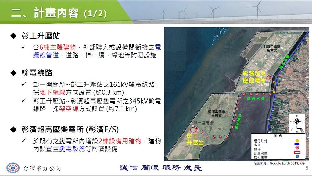 台電彰工升壓站與彰濱變電所主要建設計畫內容