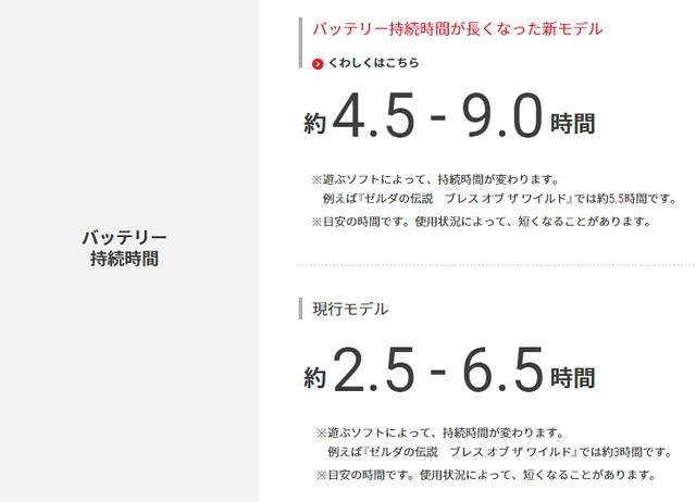 電池續航更持久!任天堂發表 Nintendo Switch 新型號  預計 08 月下旬發售