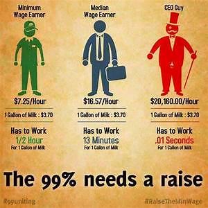 最低工資2