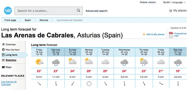 Weather Forecast: Las Arenas de Cabrales