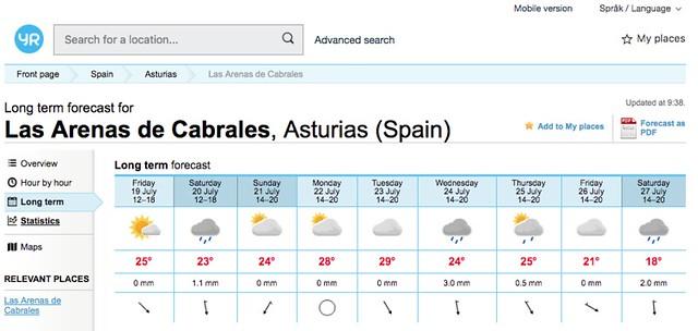 Weather Forecast: Las Arenas de Cabrales