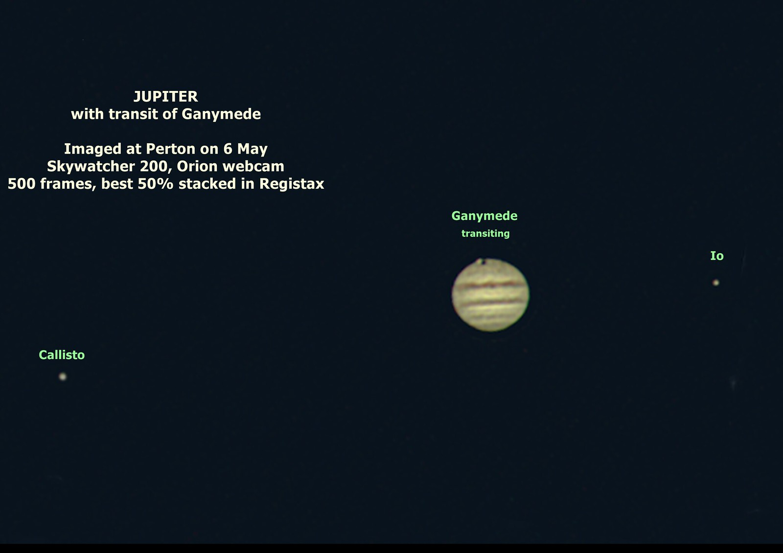 Jupiter and Ganymede transit