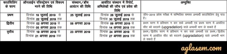 UBTER JEEP 2019: Result, Counselling Process, Reservation of