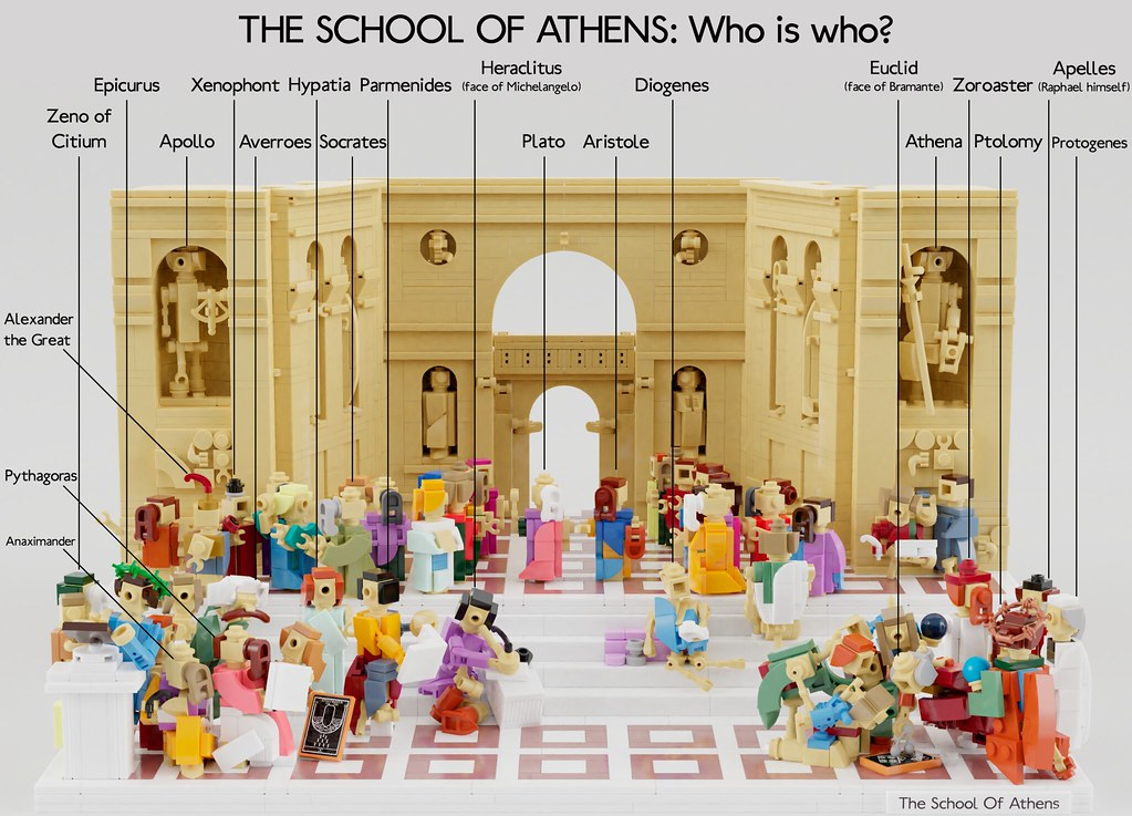 The School of Athens | Who is who
