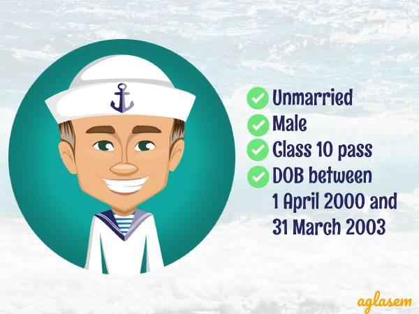 Indian Navy MR Online Form