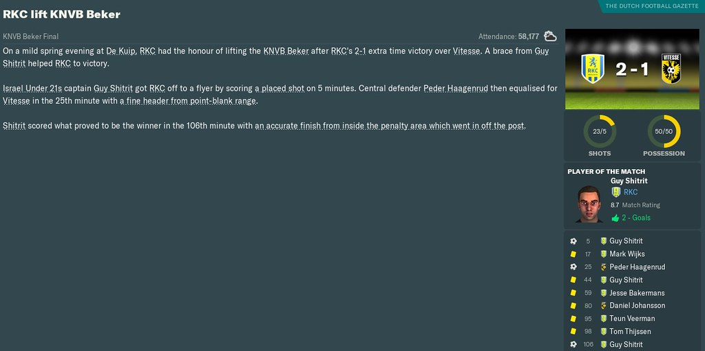 2034 cup win