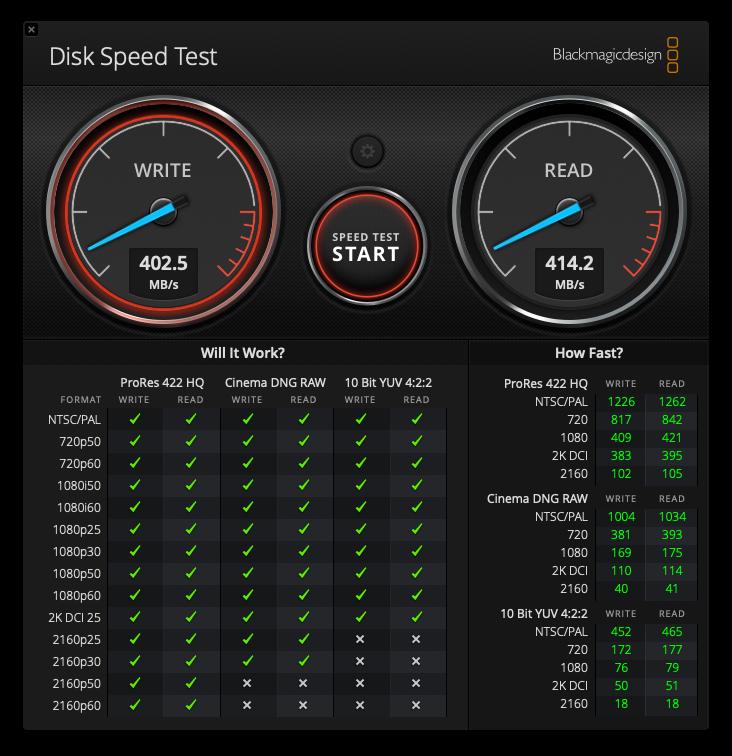Minix Neo S1 - Blackmagic Disk Speed Test