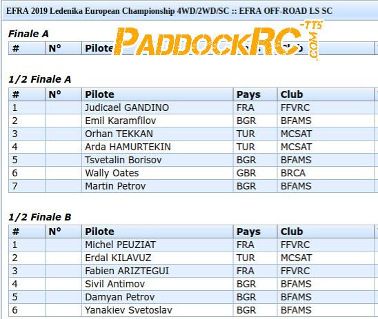 1-2 Finales SC (1)