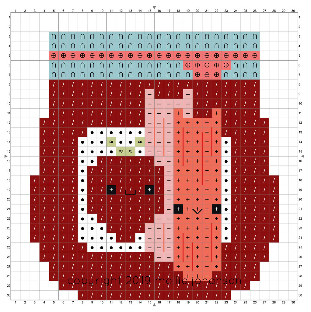 Strawberry Rhubarb Jam Cross Stitch Pattern