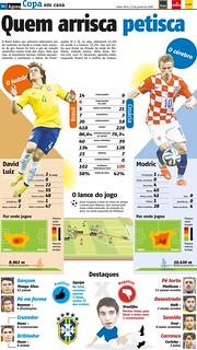 Duelo Copa 2014