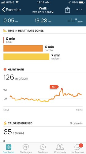 Heart rate while skydiving