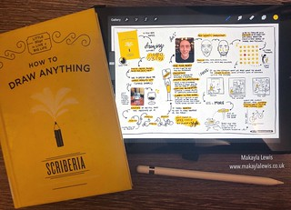 Quick #TodaysDoodle No. 788 Sketchnote Book Summary 'How to Draw Anything by Scriberia'