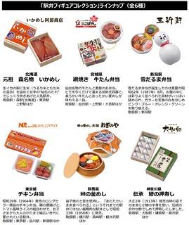 嶄新LuckyDrop系列 「日本JR東幹線 鐵路便當」轉蛋作品!駅弁フィギュアコレクション