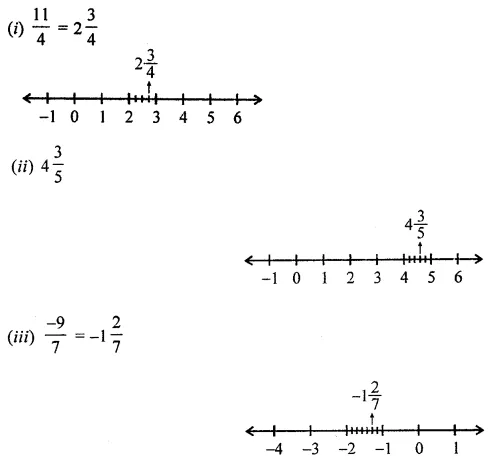 ICSE Understanding Mathematics Class 8 Solutions Chapter 1 Rational Numbers Ex 1.5 Q1
