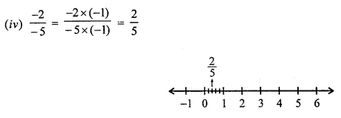 ICSE Class 8 Maths Book Solutions Free Download Pdf Chapter 1 Rational Numbers Ex 1.5 Q1.1