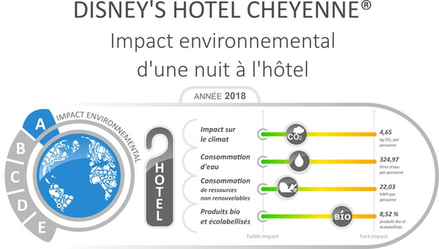 Etiquette environnementale Disney's Hotel Cheyenne FR