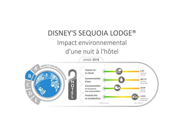 Etiquette environnementale Disney's Sequoia Lodge-FR