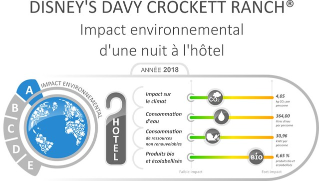 Etiquette environnementale Hôtel Disney's Davy Crokett FR