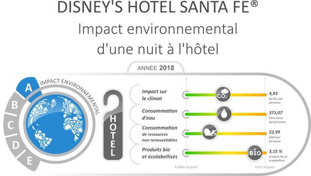 Etiquette environnementale Disney's Hotel Santa Fe-FR