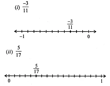 ICSE Class 8 Maths Book Solutions Free Download Pdf Chapter 1 Rational Numbers Check Your Progress Q9