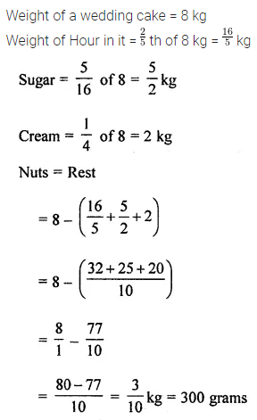 ICSE Understanding Mathematics Class 8 Solutions Chapter 1 Rational Numbers Check Your Progress Q12
