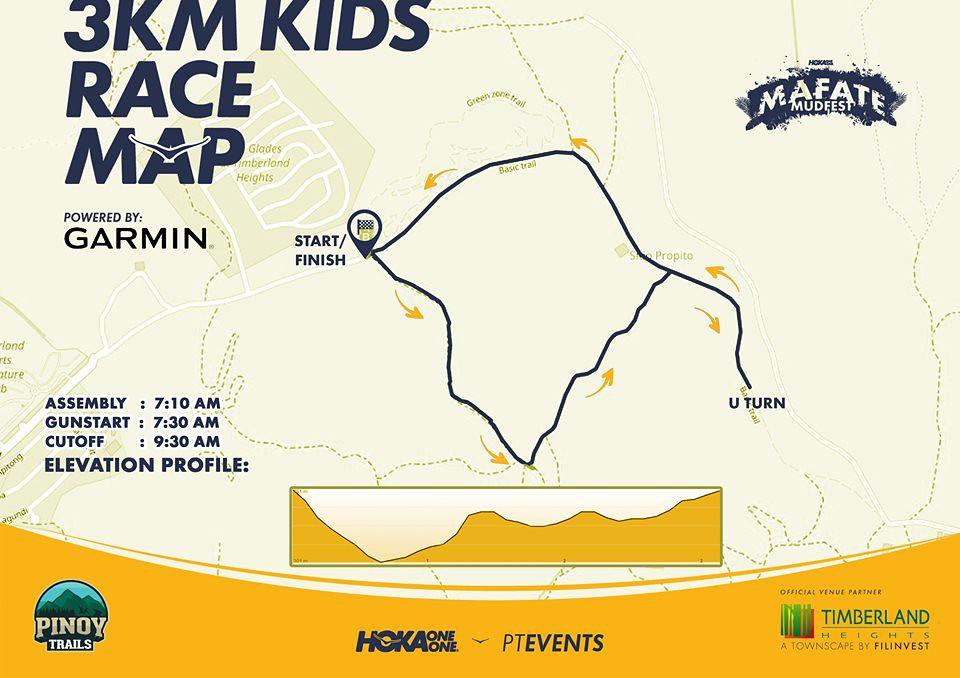 3K Mafate Mudfest Route