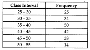CBSE Previous Year Question Papers Class 10 Maths 2019 (Outside Delhi) Set I Q12.1