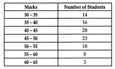 CBSE Previous Year Question Papers Class 10 Maths 2019 (Outside Delhi) Set I Q20