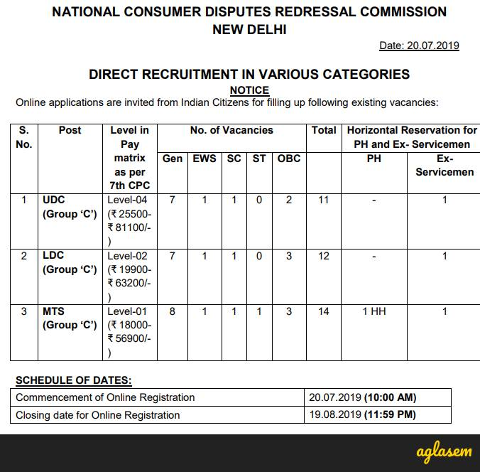 NCDRC Recruitment 2019