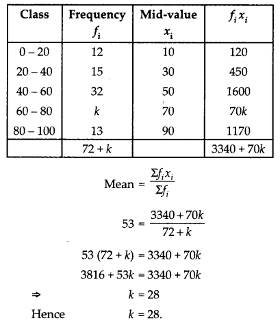 CBSE Previous Year Question Papers Class 10 Maths 2019 Delhi Set II Q13.1