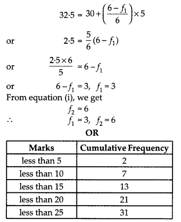 CBSE Previous Year Question Papers Class 10 Maths 2019 Delhi Set I Q30.4