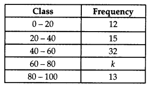 CBSE Previous Year Question Papers Class 10 Maths 2019 Delhi Set II Q13