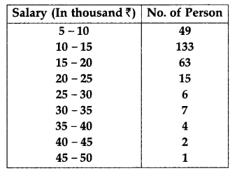 CBSE Previous Year Question Papers Class 10 Maths 2018 Q22