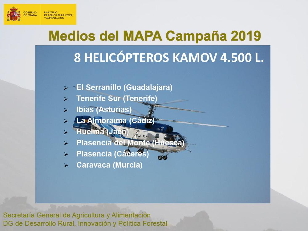 Medios de extinción MAPA 2019