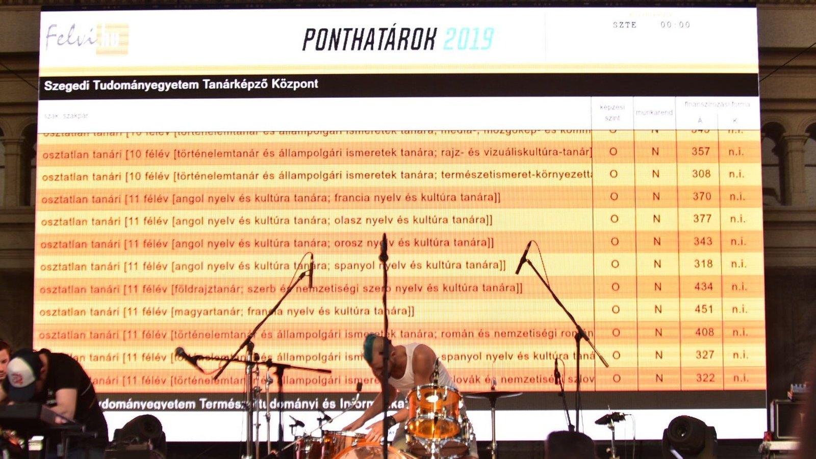 6159 új hallgatót vett fel idén a Szegedi Tudományegyetem