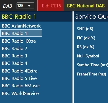 BBC National