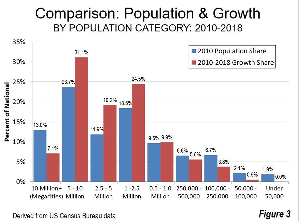 Metropolitan America Expands (Especially Where Housing is