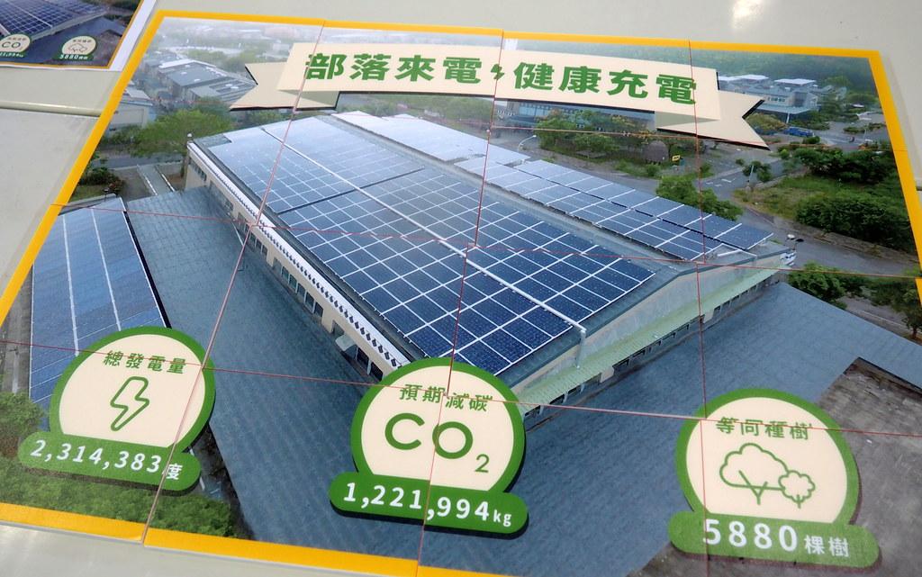 陽光伏特加推動公有屋頂綠能公益專案,新來義部落活動中心為首例。攝影:李育琴