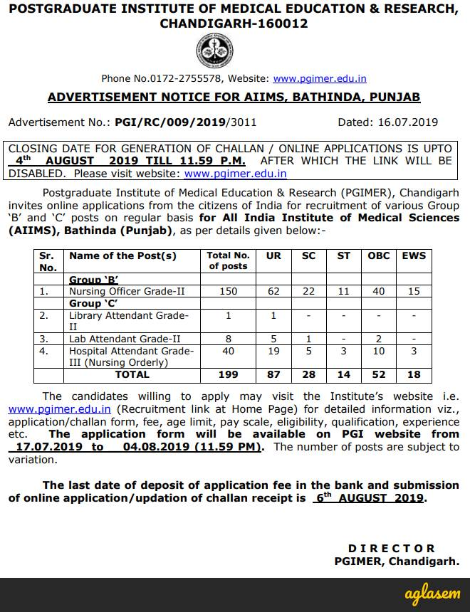 AIIMS Bathinda Recruitment 2019