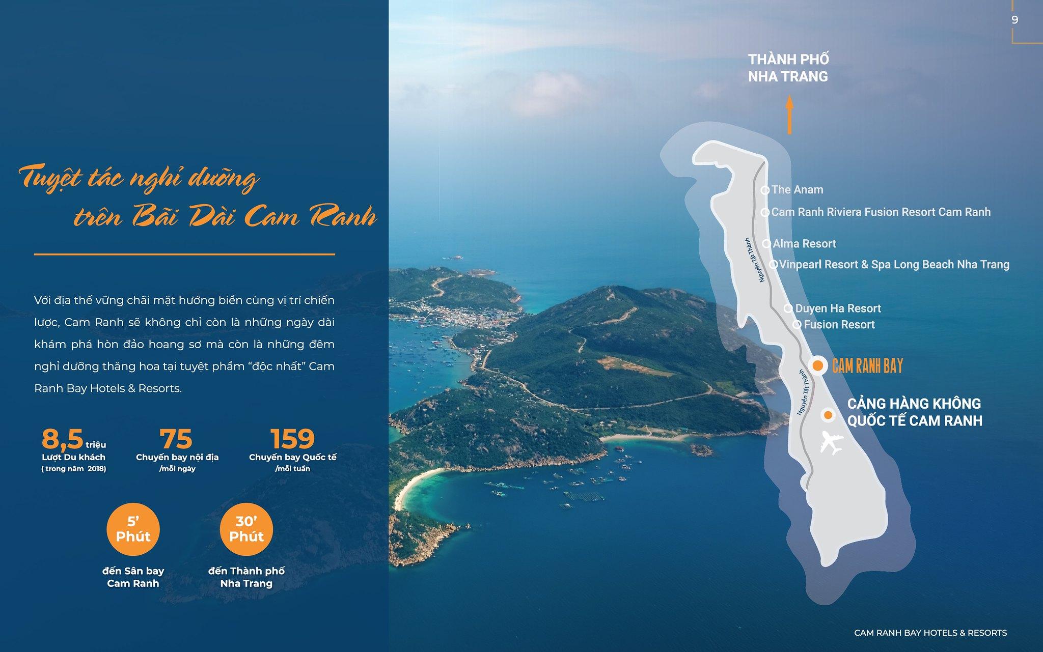 Dự án Cam Ranh Bay – Vị trí tuyệt đẹp