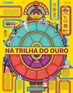 Na trilha do ouro - Pan Americano 2019 - Metro 2019