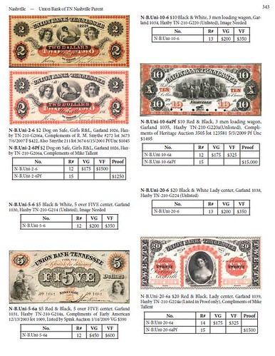 Tennessee Obsolete Paper Money book sample page