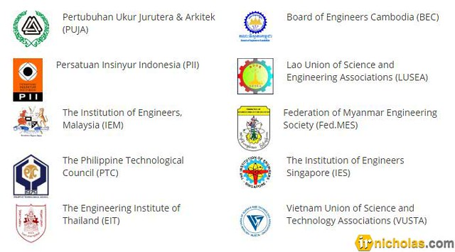Asean Engineer Irnicholas Com