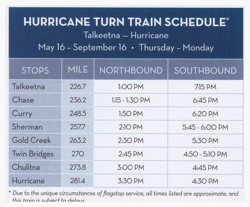 Hurrican Turn Schedule