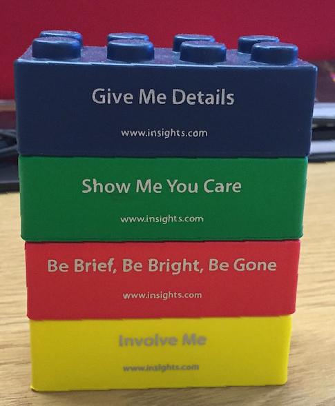 Discovery Insights, cuatro colores o tipos de personalidad