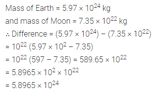 ICSE Class 8 Maths Book Solutions Free Download Pdf Chapter 2 Exponents and Powers Check Your Progress Q14