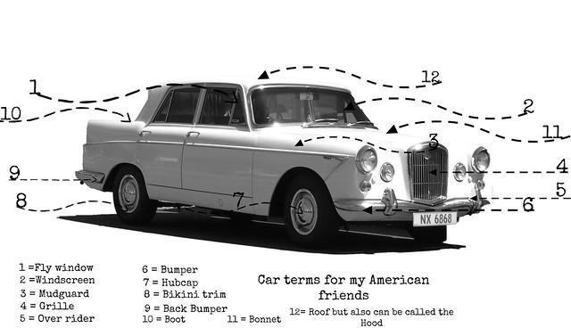Car terms