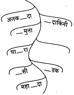 KSEEB Solutions for Class 8 Hindi वल्लरी Chapter 4 शिक्षा 3